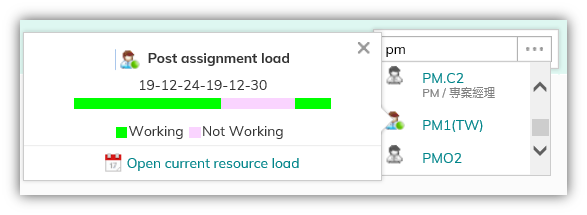 resource workload-TW